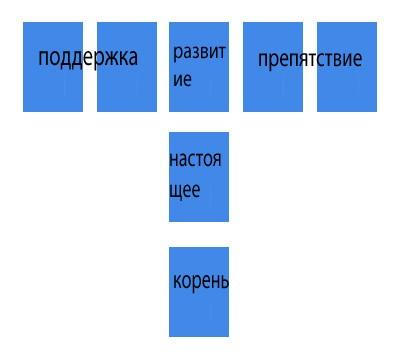 позиции карт в Тау крест
